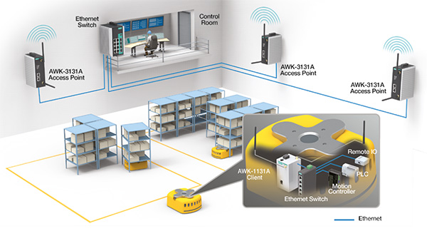 smart-wireless-sends-warehouses-to-smart-territory.jpg